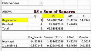 Regression Output Using Data Analysis In Excel