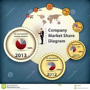 Market Share Diagram Stock Illustration  Illustration Of