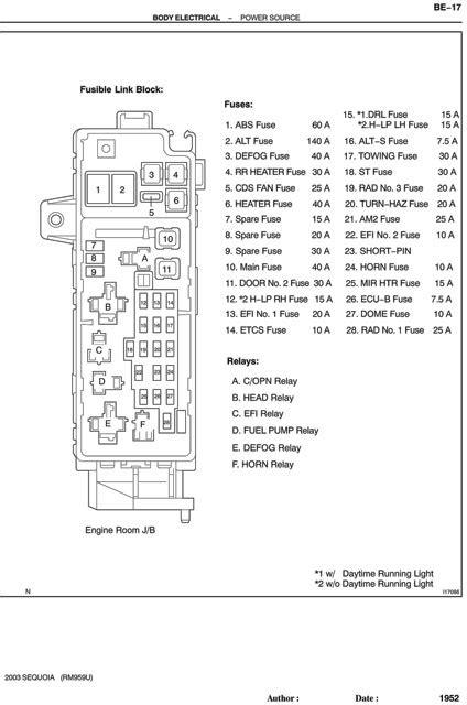 2008 Toyotum Sequoium Fuse Diagram by 2014 Tundra Engine Diagram Electrical Schemes