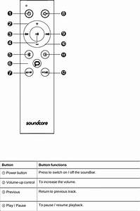 Anker Innovations A3371 Soundcore Infini User Manual