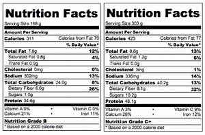 The gallery for --> Coke Nutrition Label