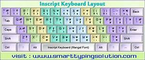 Hindikeyboardlayoutsinscript Png 792 331 Keyboard