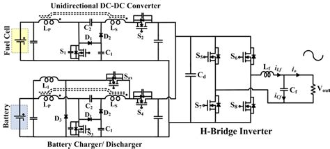 Chevrolet Volt Electrical Block Diagram by Proposed Circuit Diagram Of Line Interactive