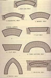 25+ best ideas about Brick arch on Pinterest