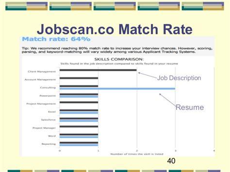 optimize resume resume ideas