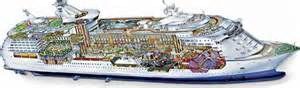 akdeniz turu akdeniz gemi turu navigator of the seas