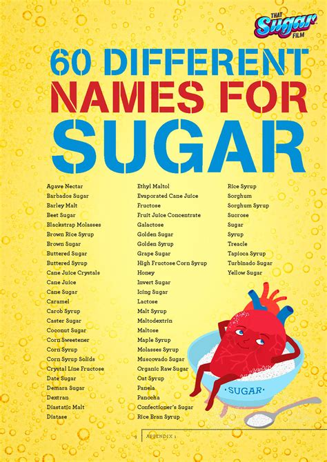 Other Names For by How To Spot Added Sugar Sugarbyhalf