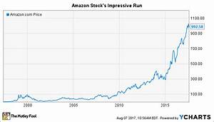 Amazon Stock's History: The Importance of Patience -- The ...