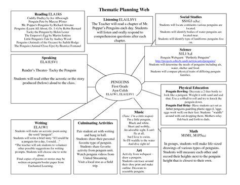 planning web template penguins thematic web littleil 731 | 4da2e276b4629b73d0bf3e7551a94028