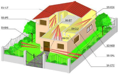 lade a infrarossi per animali doppio sensore tenda antifurto infrarosso esterno allarme