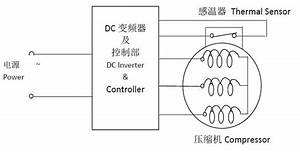 Compressor Hermetic Rotary Gmcc Da110s1c