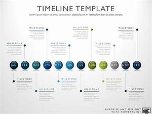 timeline template my product roadmap remodeling tools With pr timeline template