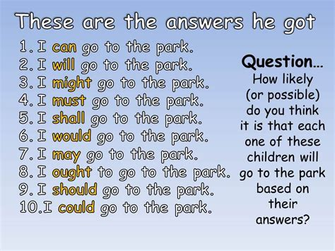 year 5 indicating degrees of possibility using modal verbs