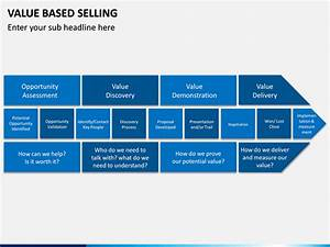 Value Based Selling Powerpoint Template