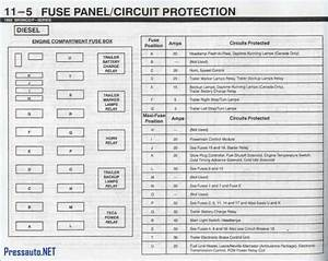7 Pin Wiring Diagram Ford