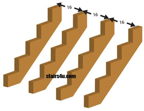 Joist Spacing For Deck Stairs by How Many Stair Stringers Do I Use Stairs