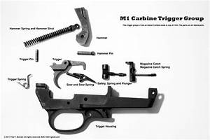 M1 Carbine Trigger Group Disassembled And Labelled