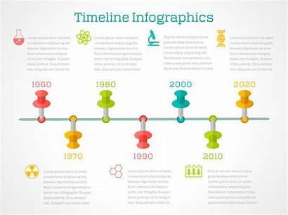 Timeline Chemistry Vector Vecteezy Infigraphic System Clipart
