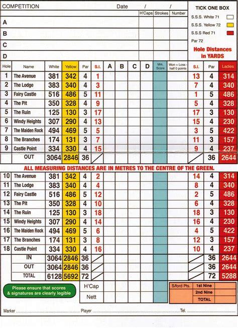 golf scorecard redcastle golf course scorecard donegal golf courses