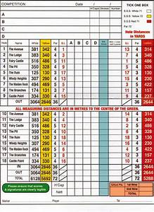 Redcastle Golf Course Scorecard | Donegal Golf Courses