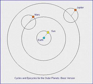 Theory of Ancient Astronomy - Pics about space