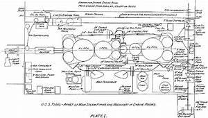 Battleship Texas Bb35 Engine Room