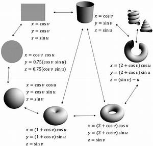 Basic Geometric Forms Are Depicted With Their Sets Of
