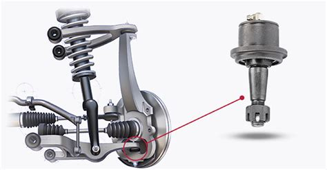 How Ball Joints Work