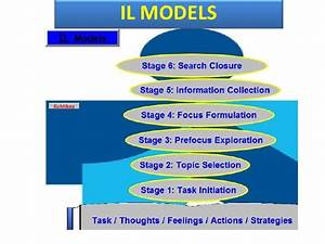 Information Literacy Standards & Models