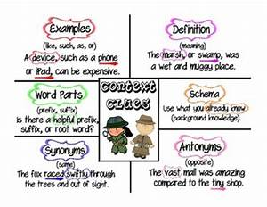 Vocabulary Anchor Chart Context Clues Poster By Friedland Teachers Pay