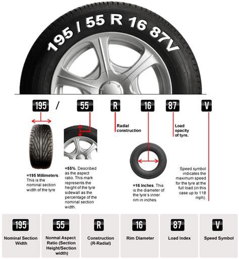Diagram Of Tire Measurements Tire Diameter Elsavadorla