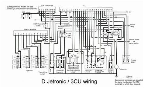 Jaguar Xjs Ecu Diagram