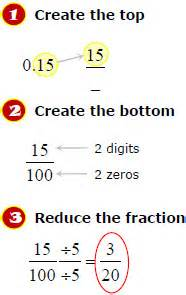 how do you turn decimals into fractions converting decimal to fraction in 3 easy steps