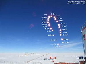 The Analemma in Antarctica | Chronicles from Concordia