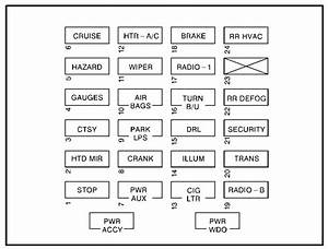 Gmc Savana  1999 - 2000  - Fuse Box Diagram