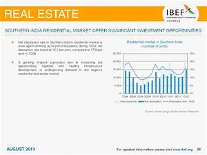 India : Real estate Sector Report_August 2013