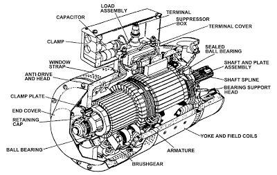 aircraft parts aircraft dc generators ece electronics electrical projects