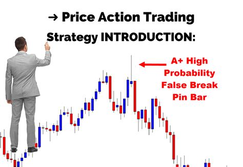 ultimate guide  forex price action trading strategy
