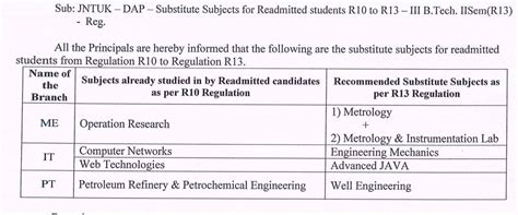 jntuk substitute subjects for readmitted students r10 to r13 b tech 3 2 sem r13