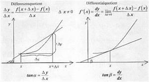 Differenzenquotienten Berechnen : analysis funktionen mit einer ver nderlichen ~ Themetempest.com Abrechnung