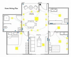 182 best images about cool ideas on pinterest With home wiring plan