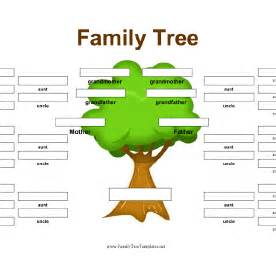 tips for creating that beautiful family tree With blank family tree template for kids
