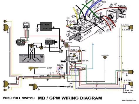 Willy Jeep Wiring Harness Diagram Forums