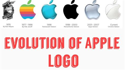 History Of Apple Logo