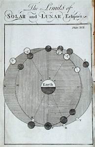 631 Best Cosmology  U0026 Ancient Astronomy  U2606 U2606 U2606 Images On Pinterest