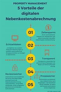 Abrechnung Mieter : digitale nebenkostenabrechnung apandia gmbh ~ Themetempest.com Abrechnung