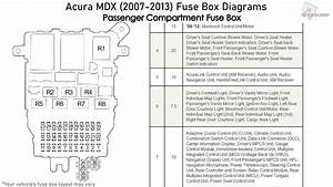 Acura Mdx  2007-2013  Fuse Box Diagrams