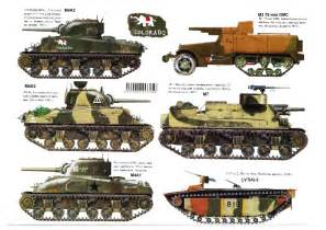 U.S. Army Tanks WW2