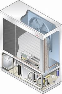Wärmepumpe Vs Gas : sezione della pompa di calore weishaupt aria acqua per ~ Lizthompson.info Haus und Dekorationen