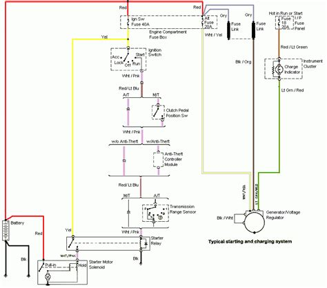 94 98 mustang alternator starting and charging wiring diagram